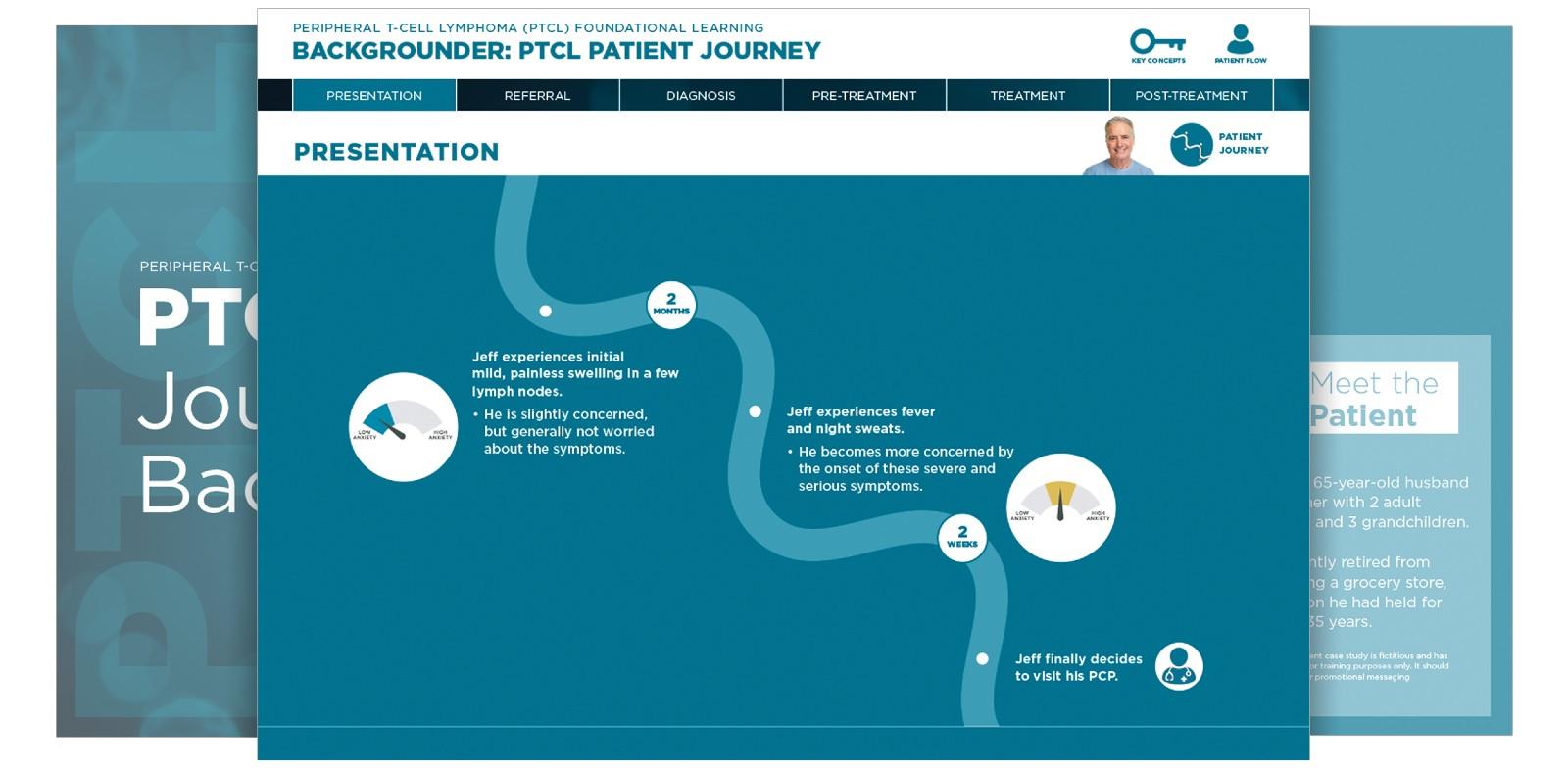 OurWork_Content_PatientJourney
